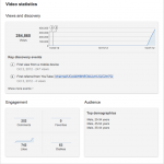 Viewing statistics for Hello Video